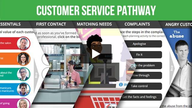 Customer Service Pathway