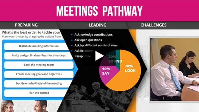 Meetings Pathway