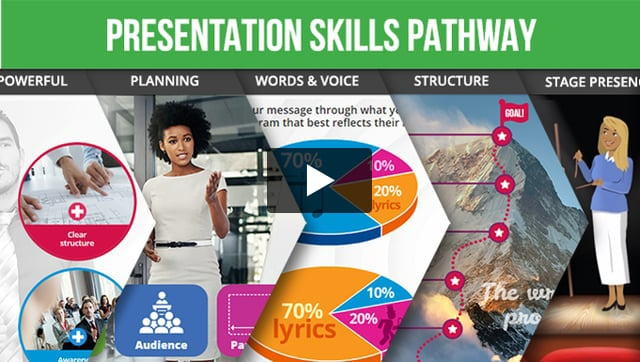 Presentation Skills Pathway