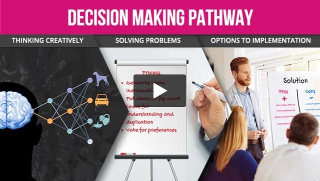 Decision Making Pathway