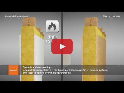 fermacell als statische beplating youtube