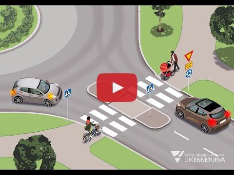 Animaatio: Liikenneympyrä