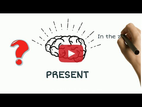 What is Mindfulness - explained simply