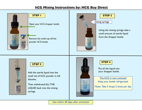 HCG Buy Direct Instructions how to take un-mixed prescription strength hCG