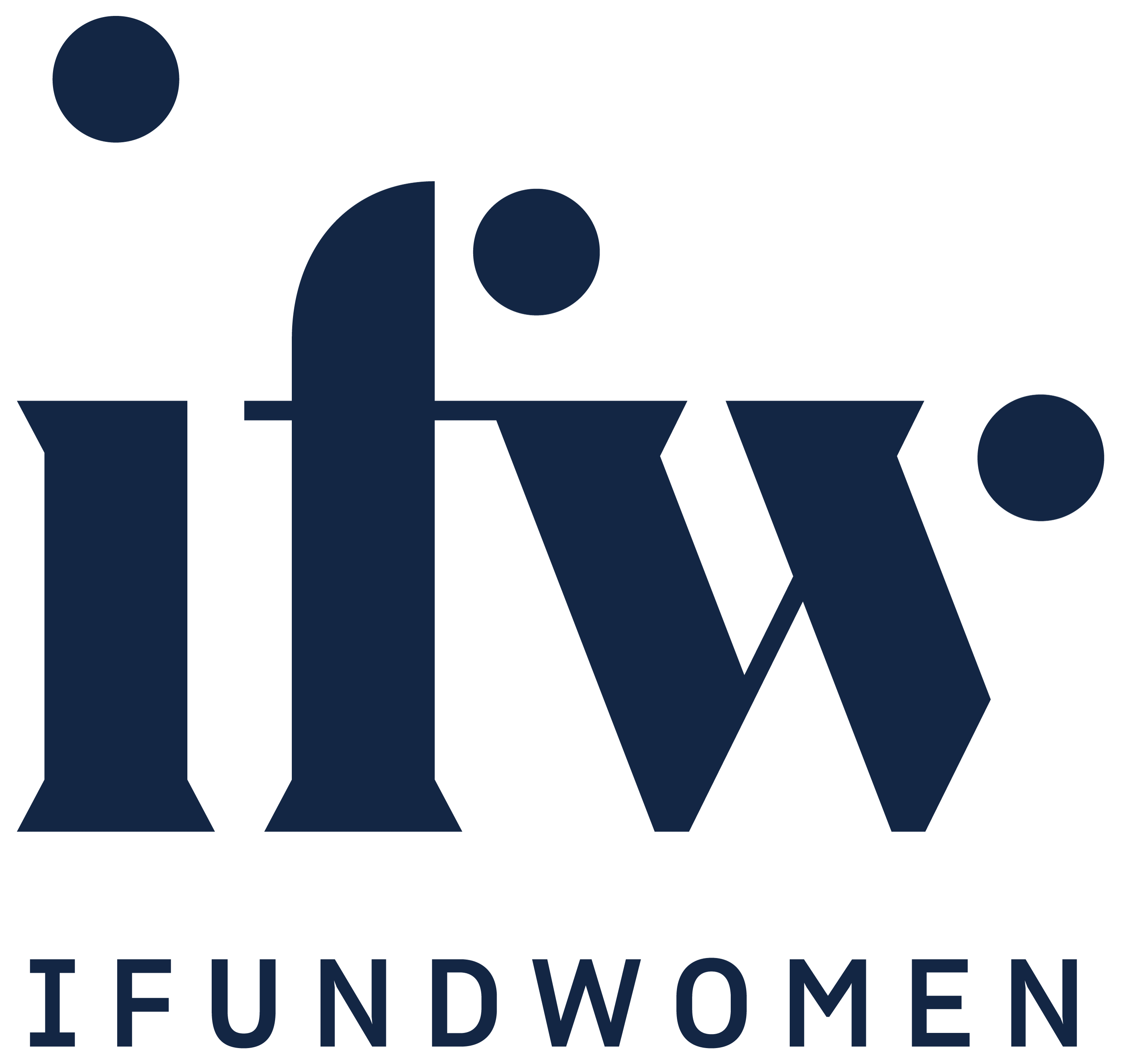 Remote Video Production with IFundWomen