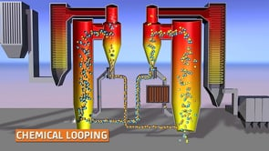 CHEMICAL LOOPING