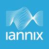 IanniX
