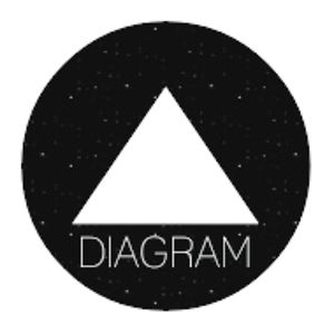 Profile picture for diagram84