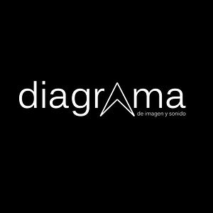 Profile picture for Diagrama de Imagen y Sonido
