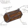 The Dorset Strongbox