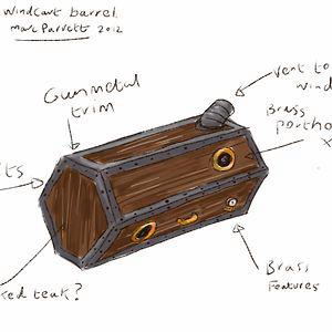 Profile picture for The Dorset Strongbox