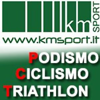 KM Sport