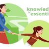 Knowledge Essentials