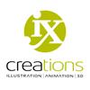 ix creations gmbh