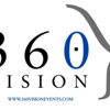360Vision Events