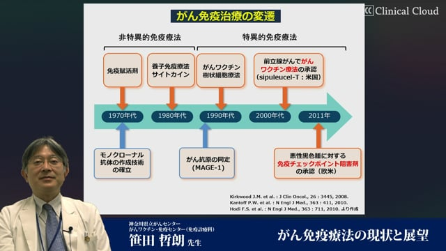 笹田 哲朗 先生:がん免疫療法の現状と展望