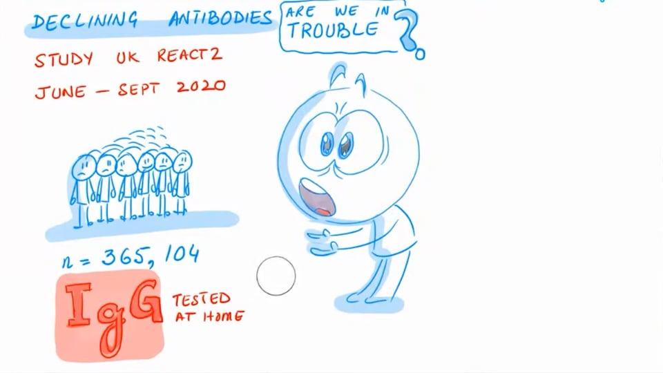 Declining Prevalence of Antibody Positivity to SARS-CoV-2