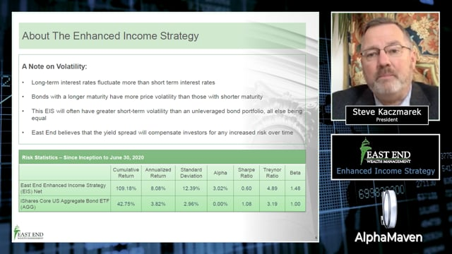 The Enhanced Income Strategy - Video PitchBook