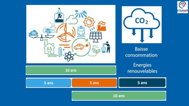 PPE : Programmation pluriannuelle de l'énergie
