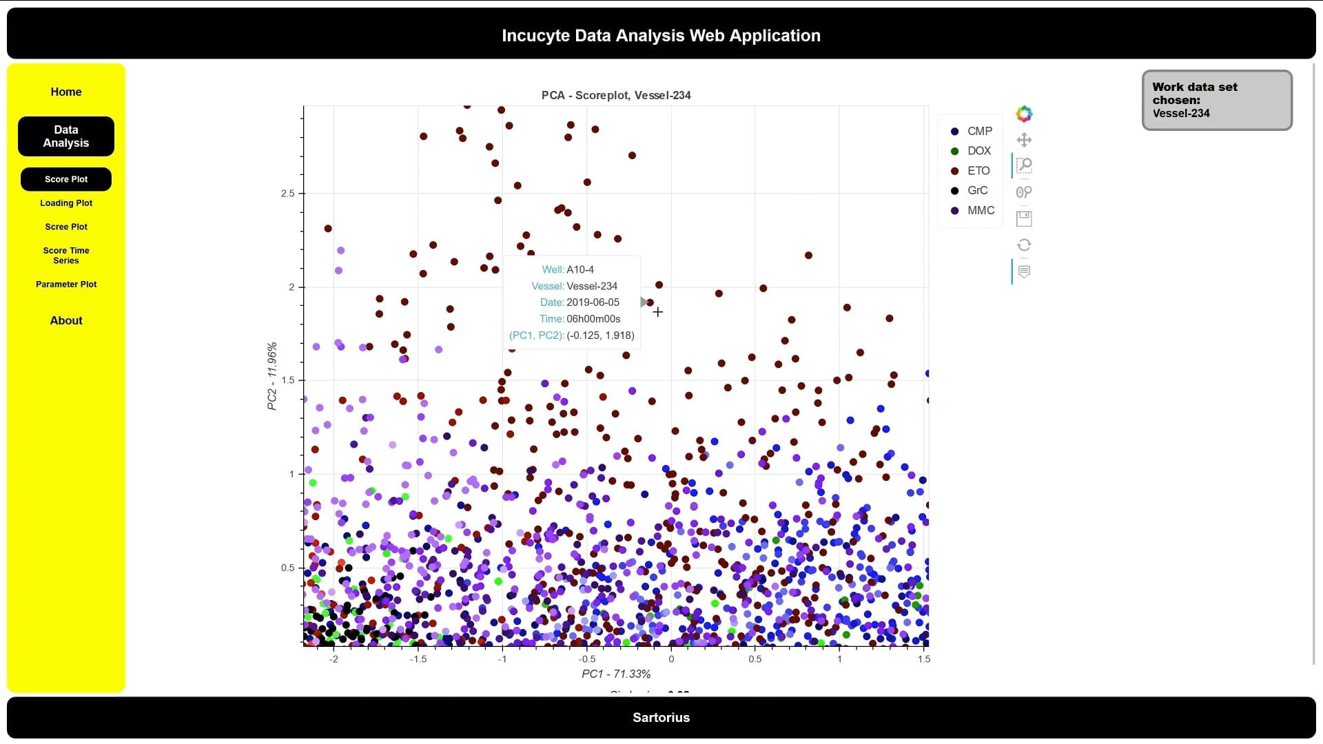 Film: Applikation för datananalys