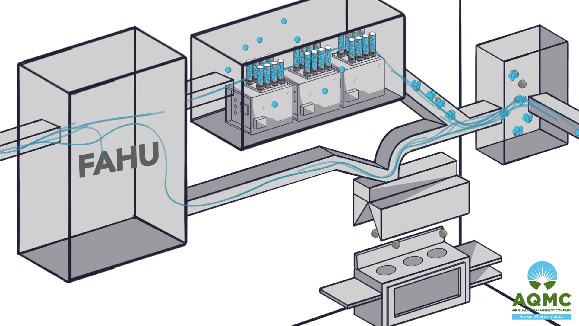 Commercial Kitchen air purification device explainer