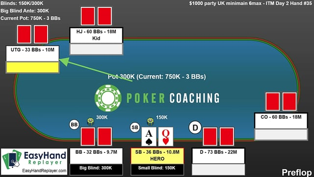 #77: Jonathan Little Reviews Key Hands From His 2020 PartyPoker UK MiniMain Event, Part 5