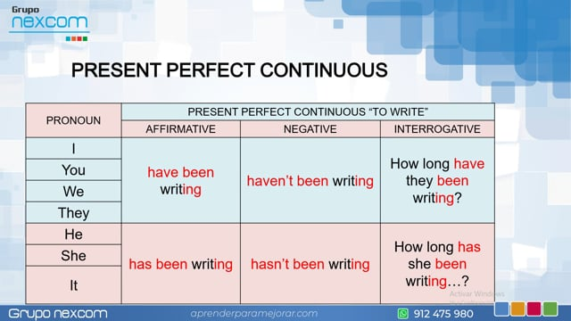 IN0201 - Present_perfect_simple-continuous