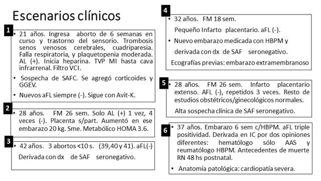 Visión del Hematólogo: ¿SAF seronegativo, existe? - Dra Beatriz Grand