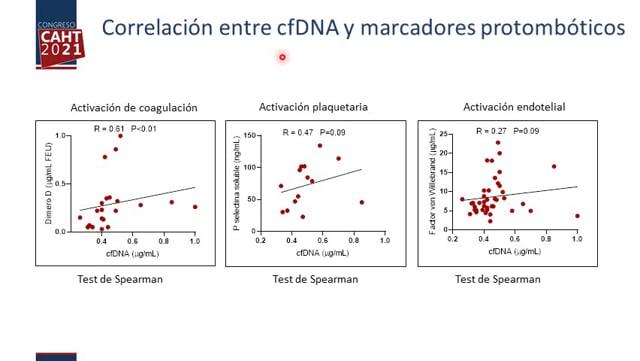 CO3 UTILIDAD DEL ADN LIBRE EN PLASMA COMO MARCADOR DE RIESGO TROMBÓTICO EN NEOPLASIAS MIELOPROLIFERATIVAS CRÓNICAS - Dra De Luca