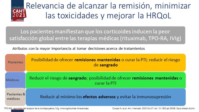 Como elegir la mejor secuencia de tratamiento en ITP - Dra María Luisa Lozano