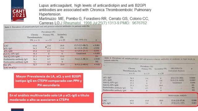 ¿Asociación entre el Síndrome antifosfolípido y la hipertensión pulmonar tromboembólica crónica? - Dra Marta Martinuzzo