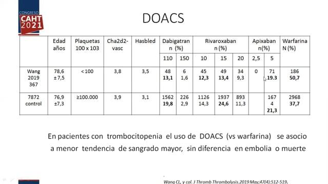 Tratamiento antirombótico en pacientes trombocitopénicos - Dra Verónica Cortés