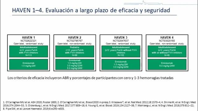 Simposio Satélite 2 - Roche Pharma ELEVANDO EL STANDARD DE TRATAMIENTO EN HEMOFILIA A - Dr Ramiro Núñez
