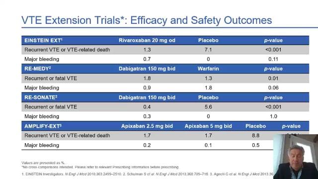 Duración óptima del tratamiento del tromboembolismo venoso - Dr. Jeffrey Weitz (ESP).mp4