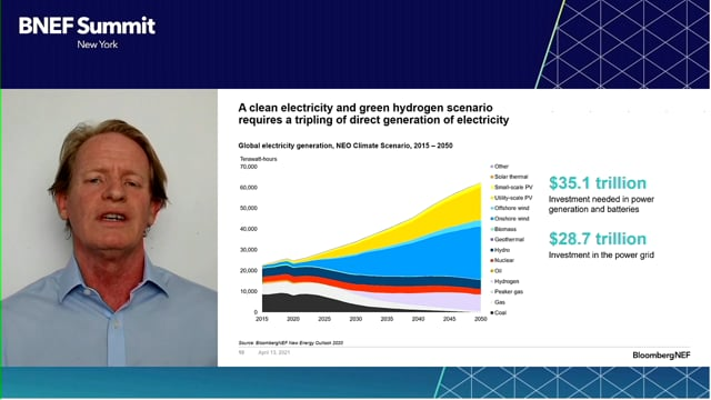 """Watch """"<h3>BNEF Talk: Set the Standard by Jon Moore, CEO, BloombergNEF</h3>"""""""