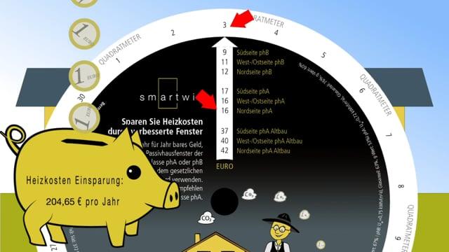 smartdisk - eine runde Sache: besser wohnen in einer besseren Welt