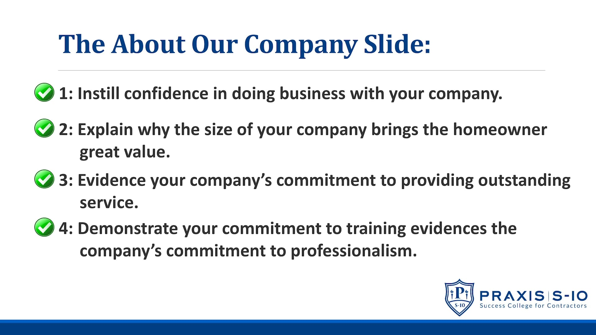 Sales Communication-Belief and Conviction