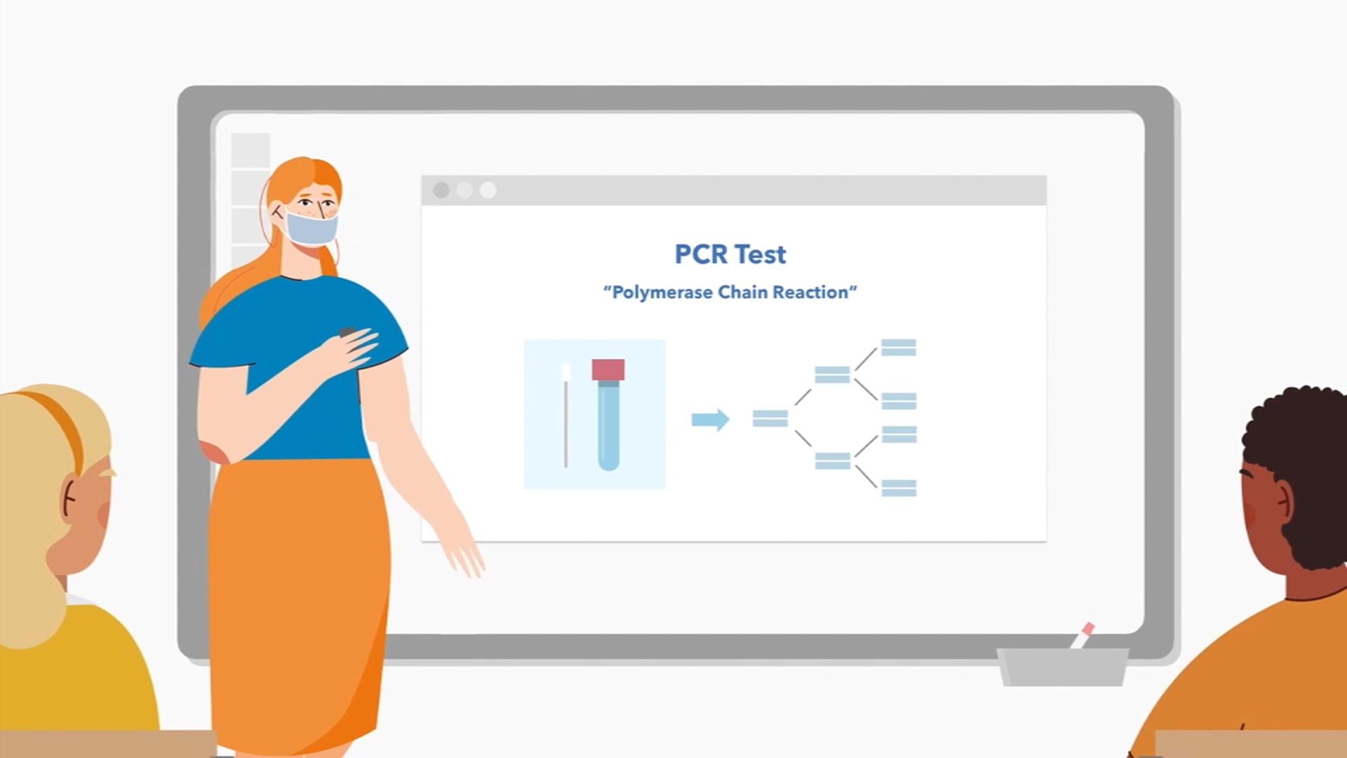 Corporate : Test PCR