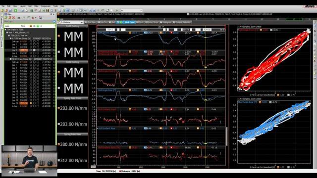 282 | Interpreting Damper Potentiometer Data
