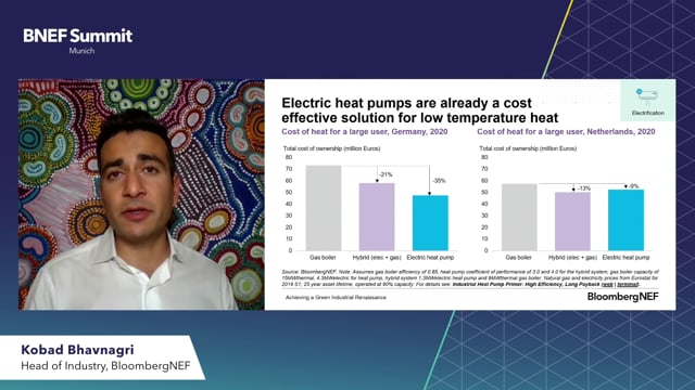 """Watch """"<h3>BNEF Talk: Achieving a Green Industrial Renaissance by Kobad Bhavnagri, Head of Industry, BloombergNEF</h3>"""""""