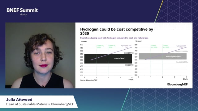 """Watch """"<h3>BNEF Talk: Decarbonizing Metals: Routes to Net-Zero Steel and Aluminum by Julia Attwood, Head of Sustainable Materials, BloombergNEF</h3>"""""""