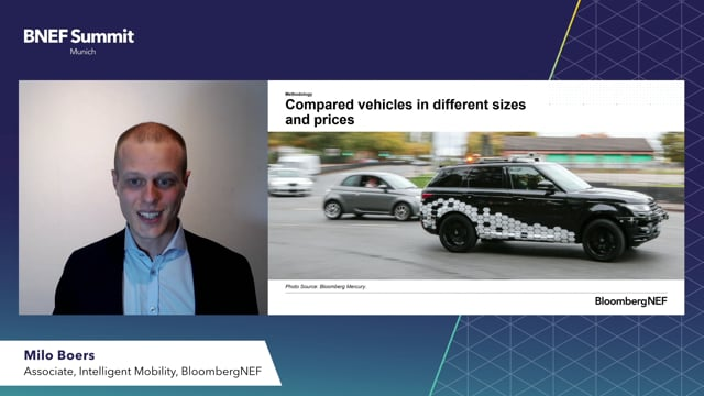 """Watch """"<h3>BNEF Talk: EV Price Parity and Adoption in Europe byMilo Boers,Associate, Intelligent Mobility, BloombergNEF</h3>"""""""