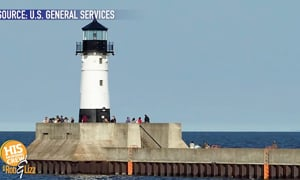 The Coast Guard is giving away 4 lighthouses!
