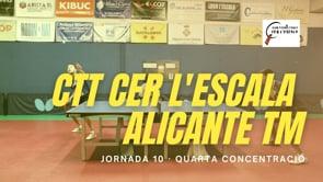 Resum CTT CER l'Escala 3-3 Alicante TM