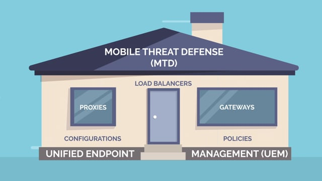Troy Mobility – Mobile Security Infrastructure