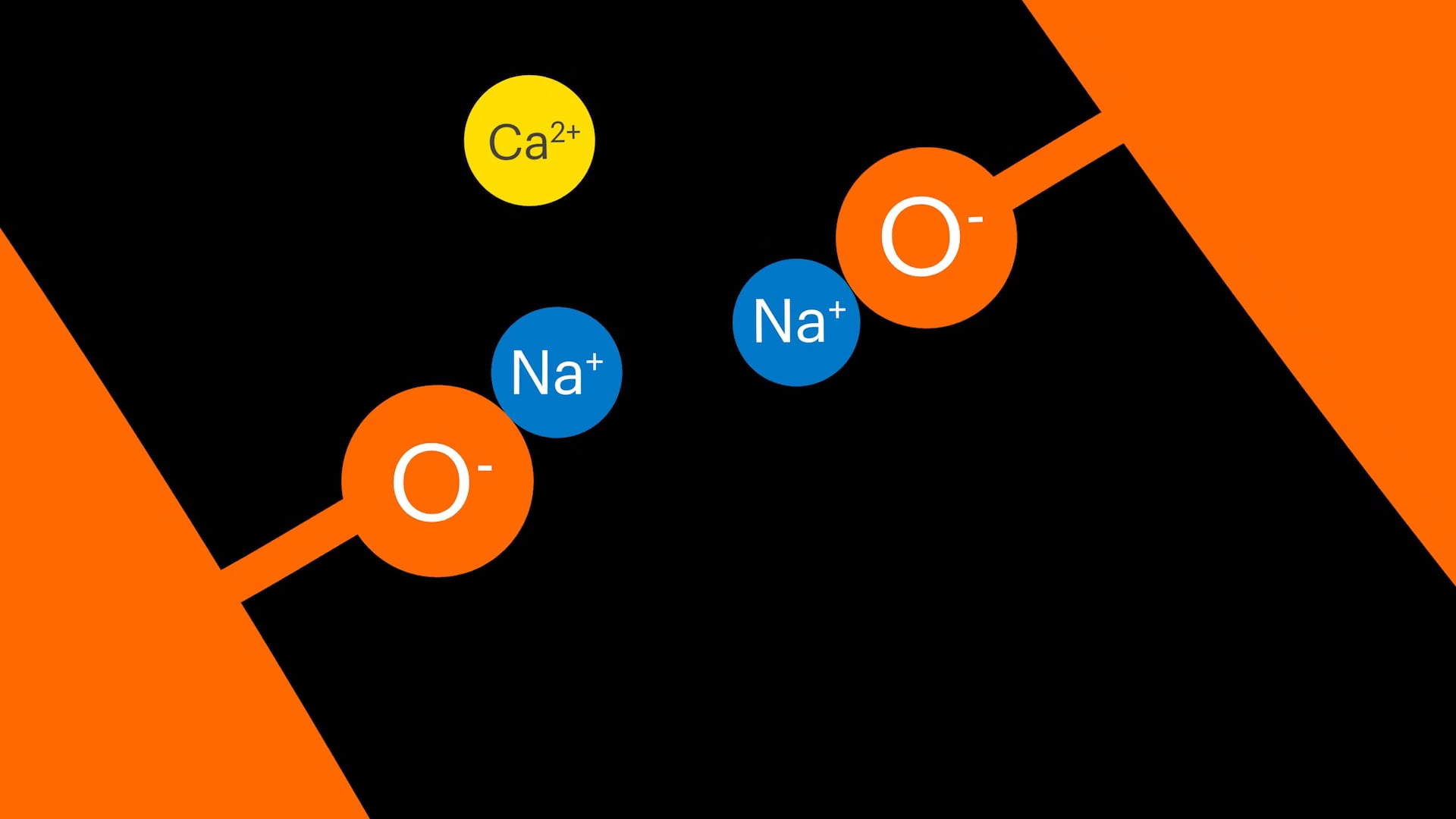 ¿Cuál es la química?