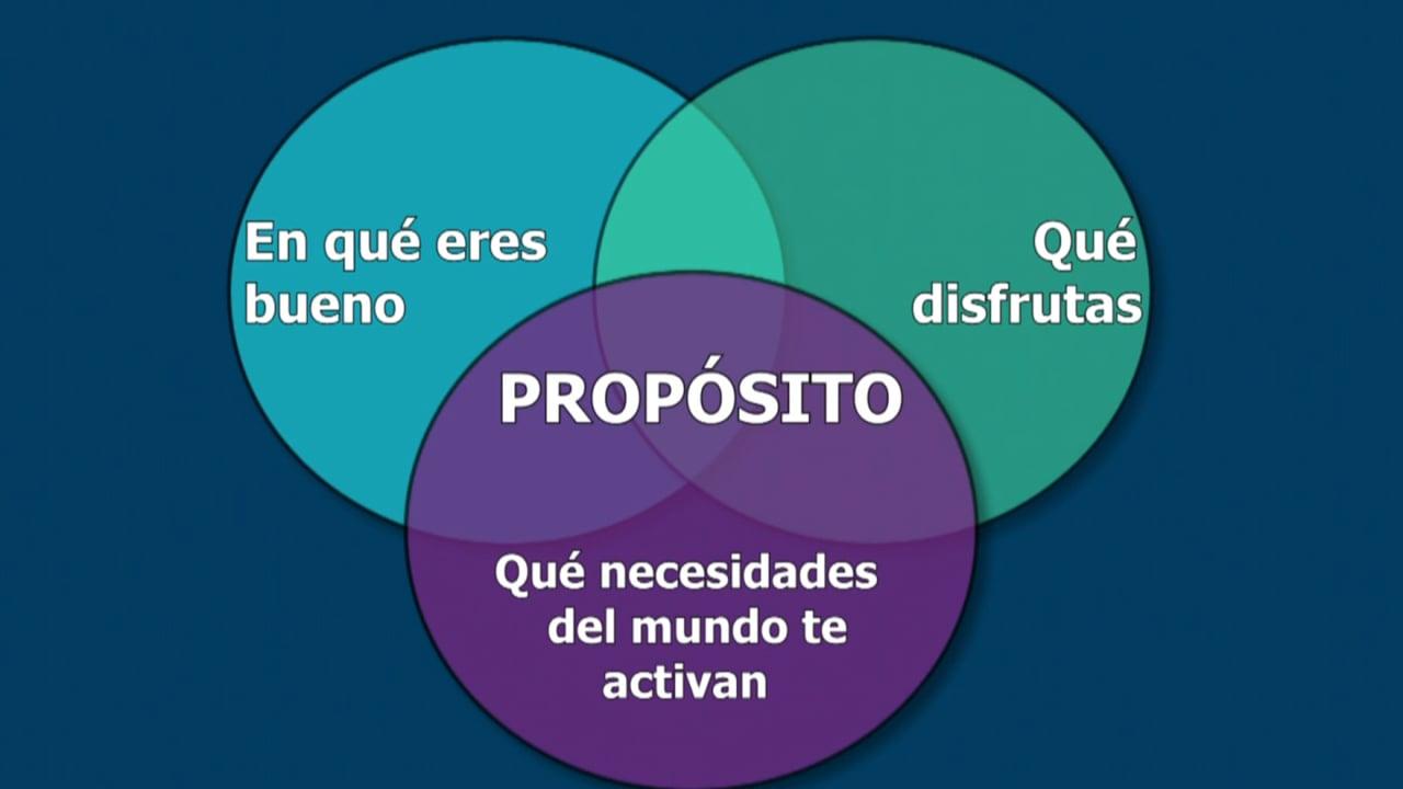 """Taller REM """"El Propósito"""": Colegio San Agustín, dirigido a colaboradores."""