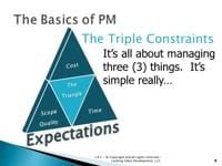 The Triple Constraints