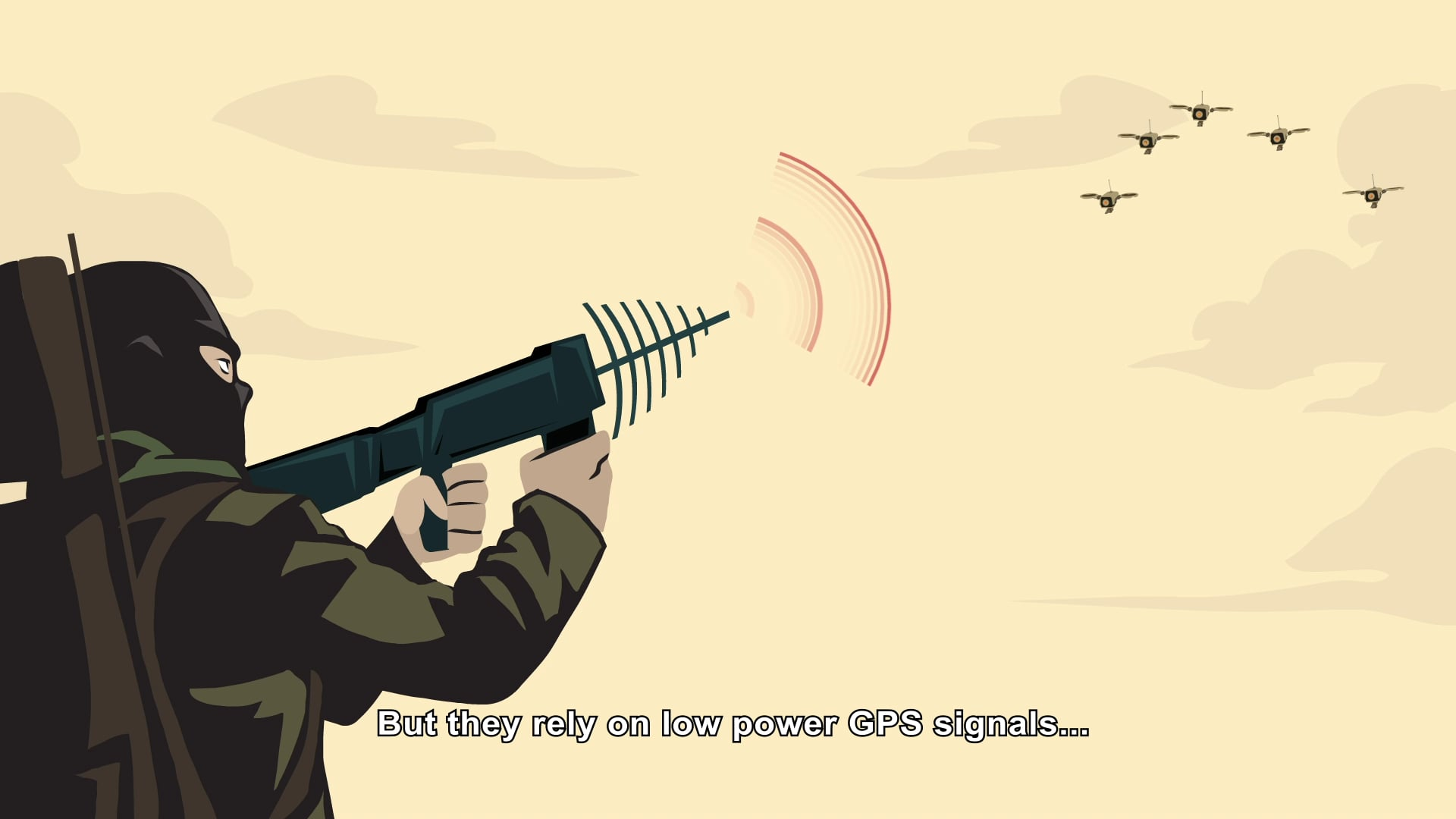 GPS Protection for Military Drones