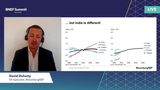 """Watch """"<h3>Presentation: Market Context for India's Incumbent Energy Providers by David Doherty, Oil Specialist, BloombergNEF</h3>"""""""